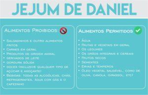 alimentos permitidos e proibidos no jejum de daniel