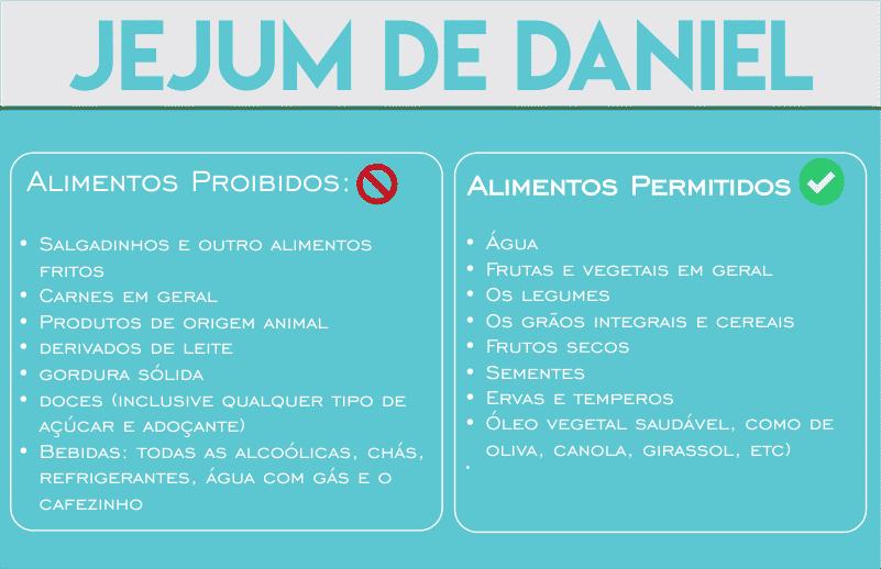 jejum de daniel alimentos permitidos e proibidos